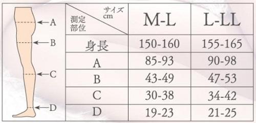 エクスラリアプレミアムの各部位ごとの詳しいサイズ表