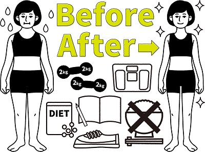ダイエットサプリと運動