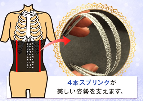 プリンセススリムは4本のスプリングで姿勢を支える